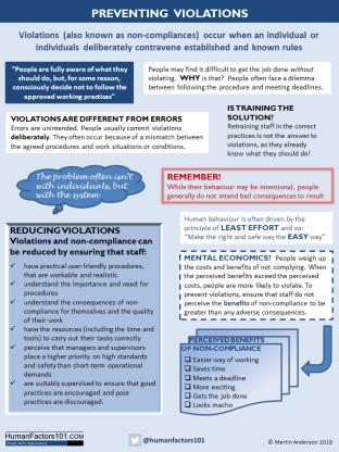 preventing-violations-humanfactors