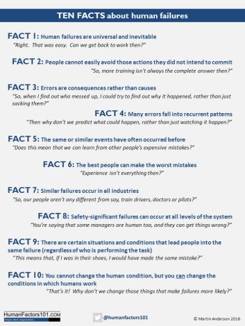 ten-facts-on-human-failure-humanfactors101-com