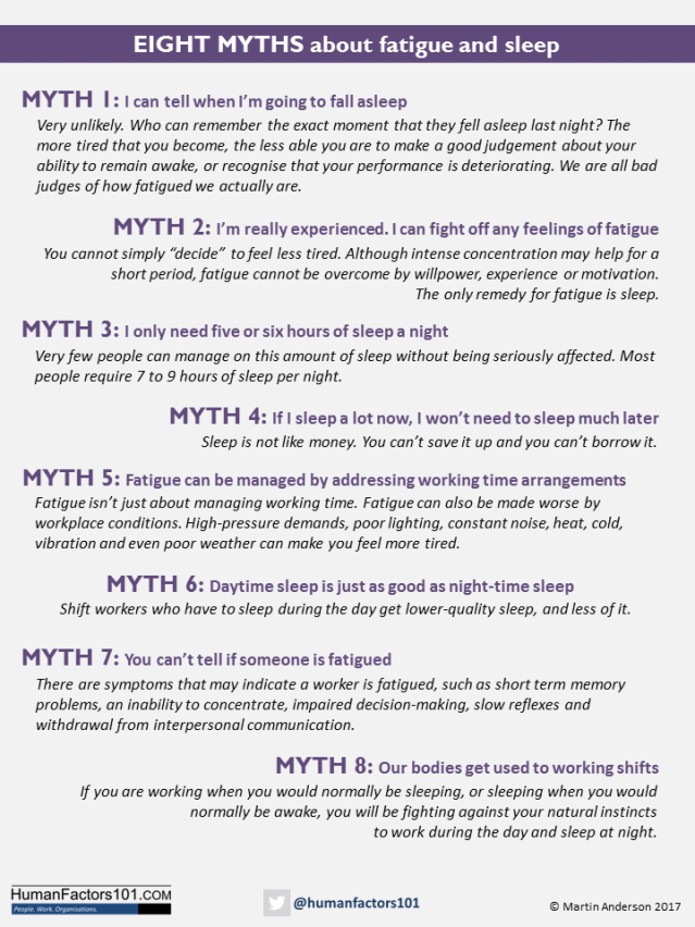 Eight myths about fatigue and sleep