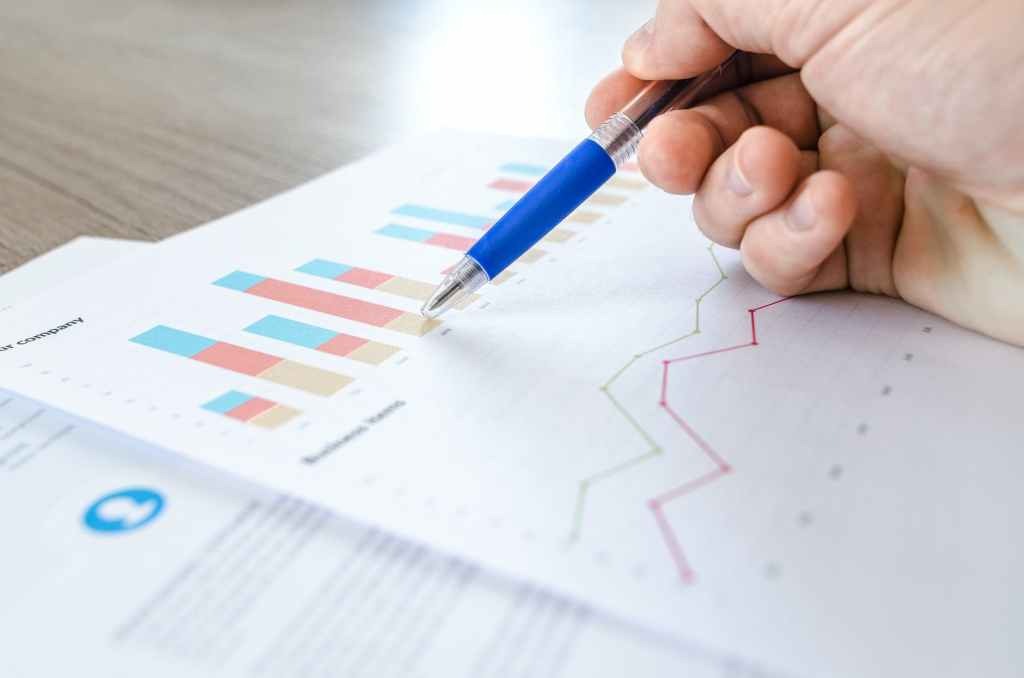Trading analysis - humanfactors101.com